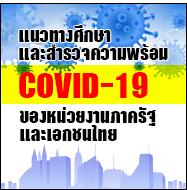 กิจกรรมสำรวจความพร้อม COVID-19