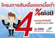 SMEs Bank